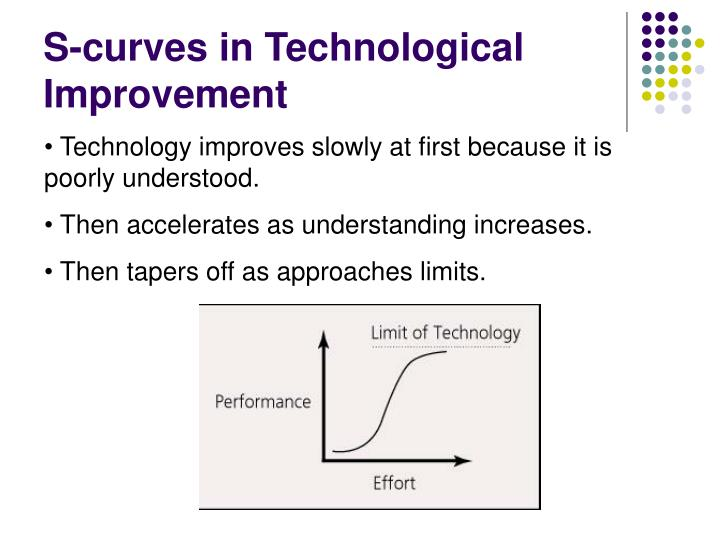 S-curves in Technological Improvement