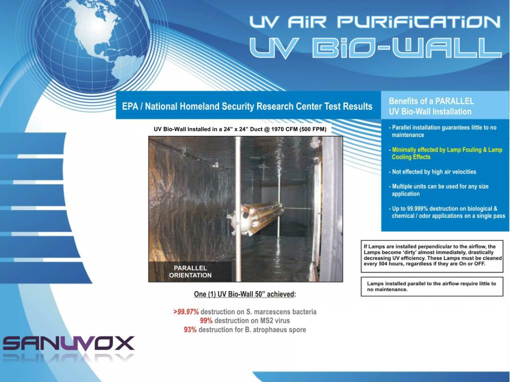 """UV Bio-Wall Installed in a 24"""" x 24"""" Duct @ 1970 CFM (500 FPM)"""