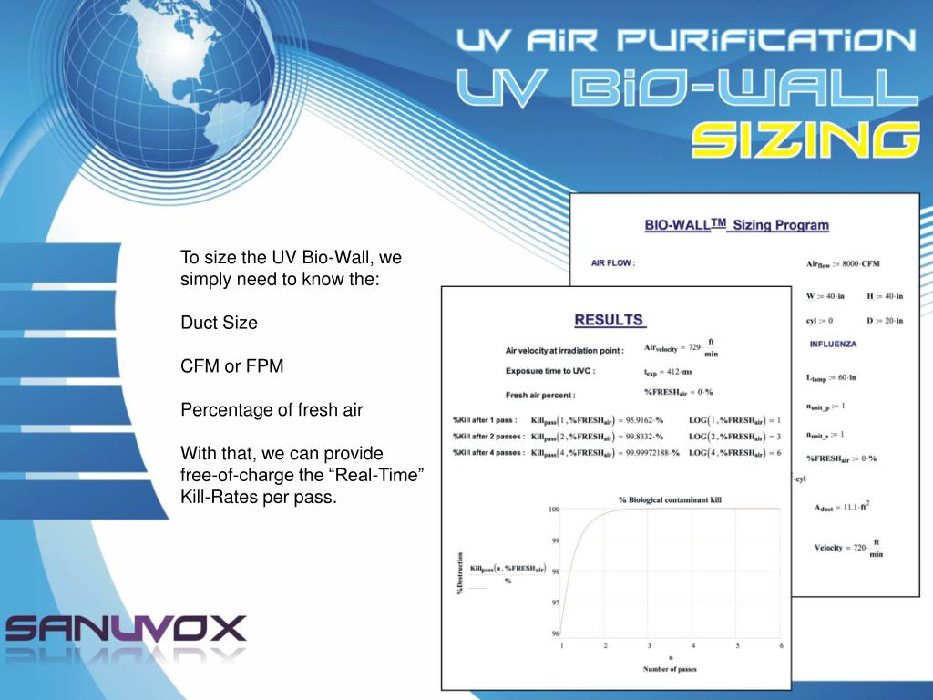 To size the UV Bio-Wall, we simply need to know the: