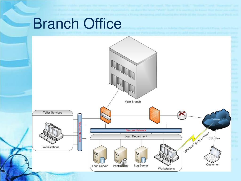 Branch Office