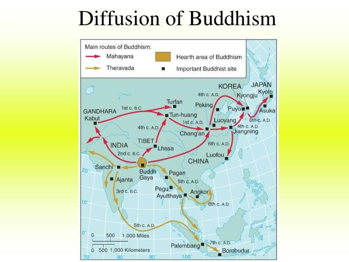Diffusion of Buddhism
