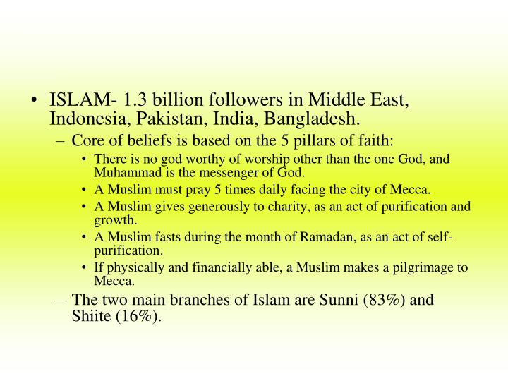 ISLAM- 1.3 billion followers in Middle East, Indonesia, Pakistan, India, Bangladesh.