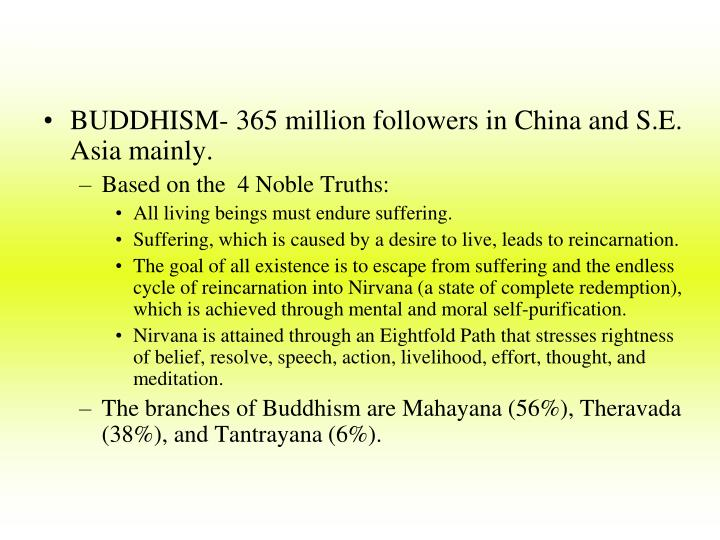BUDDHISM- 365 million followers in China and S.E. Asia mainly.