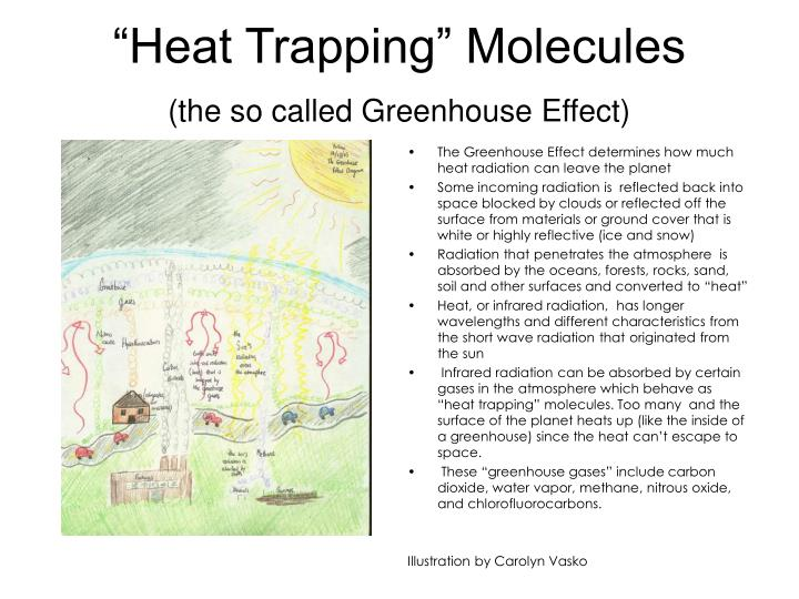 """Heat Trapping"" Molecules"