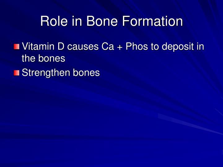 Vitamin D causes Ca + Phos to deposit in the bones