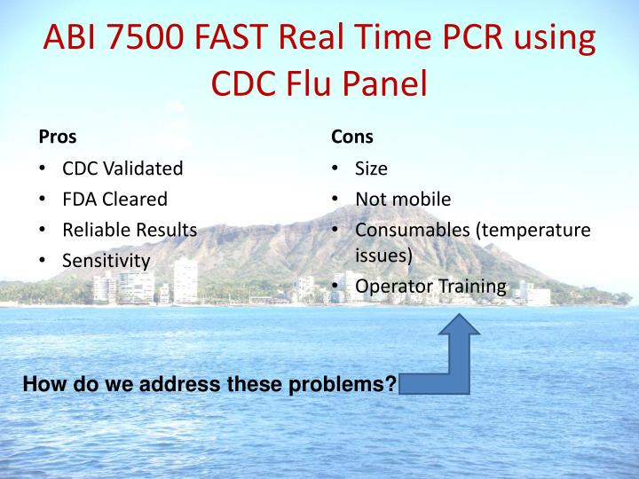 ABI 7500 FAST Real Time PCR using CDC Flu Panel