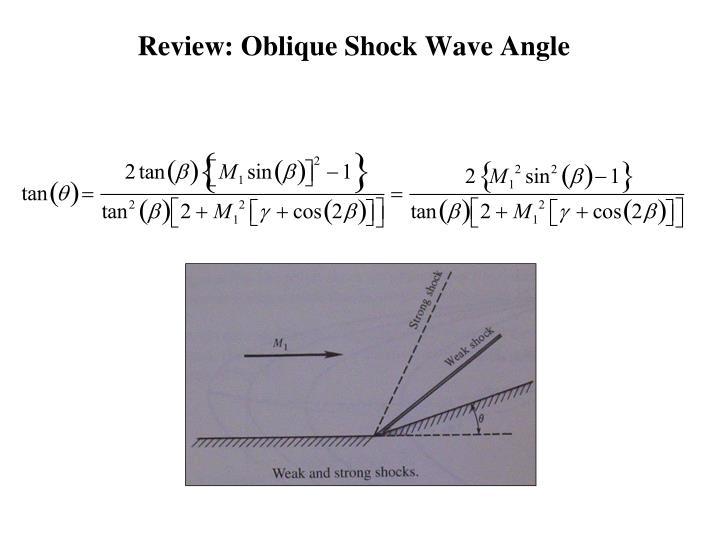 Review: Oblique Shock Wave Angle