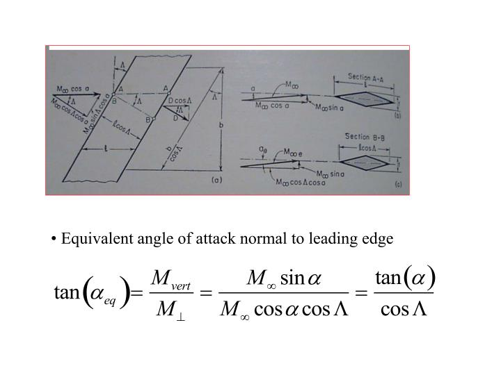 • Equivalent angle of attack normal to leading edge