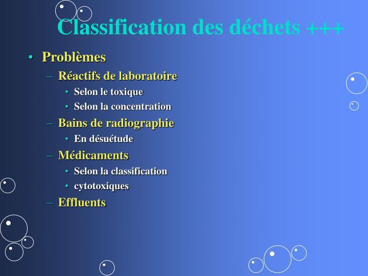 Classification des déchets +++
