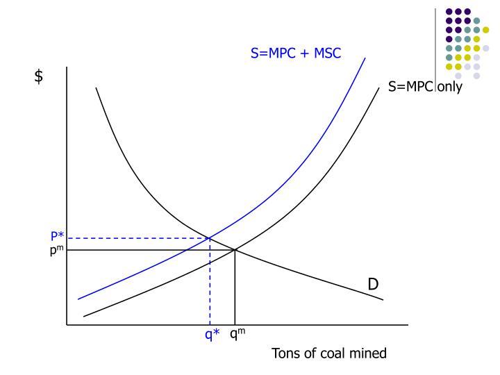 S=MPC + MSC
