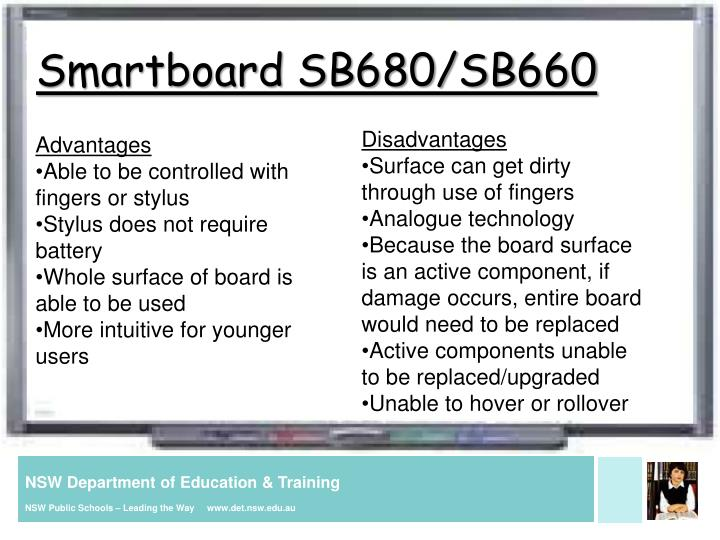 Smartboard SB680/SB660