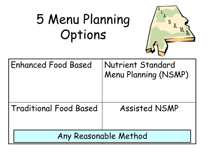 5 menu planning options