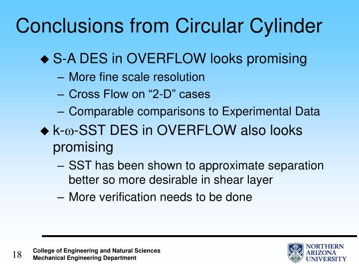 Conclusions from Circular Cylinder