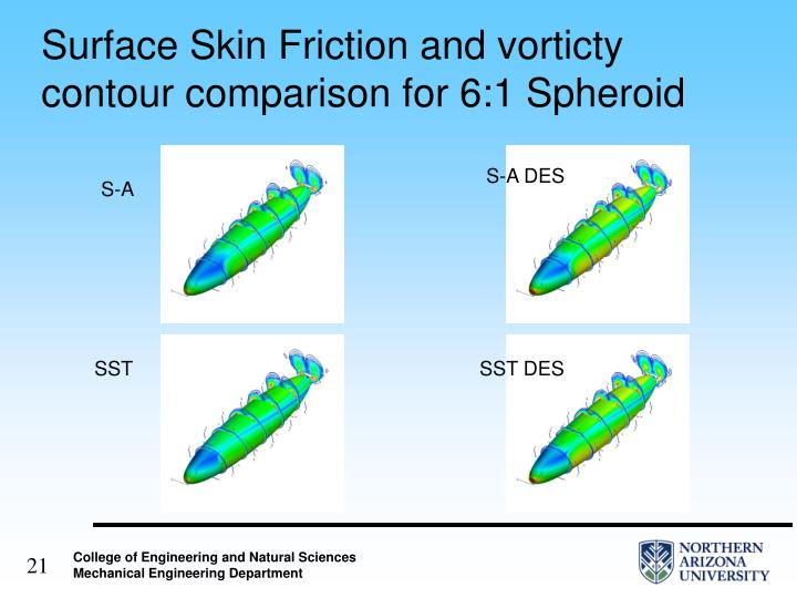 Surface Skin Friction and vorticty contour comparison for 6:1 Spheroid