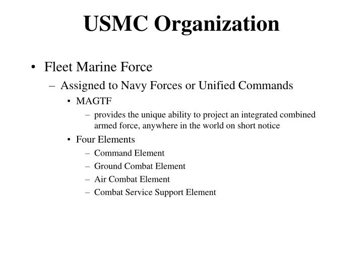 USMC Organization