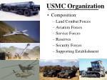 usmc organization1