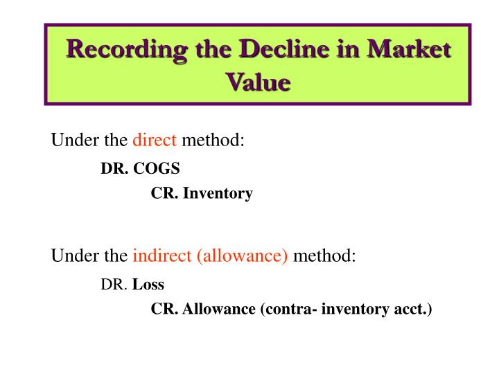 Recording the Decline in Market Value