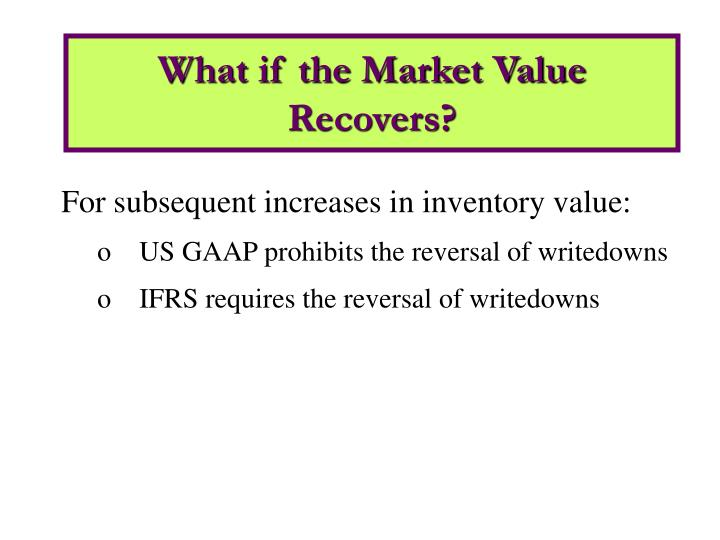 What if the Market Value Recovers?