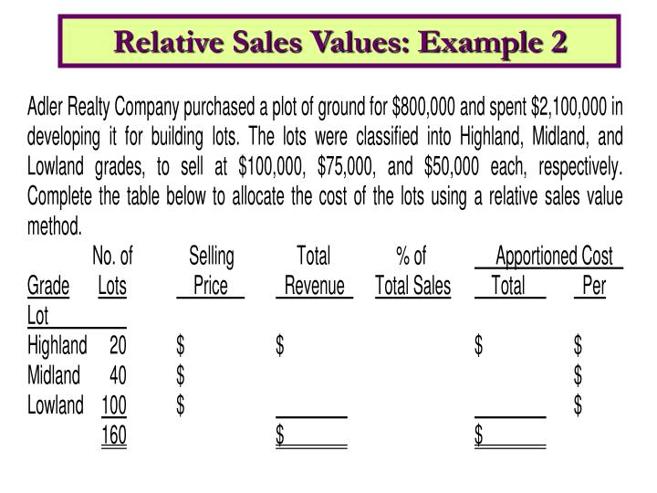 Relative Sales Values: Example 2