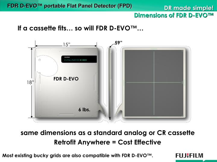 If a cassette fits… so will FDR D-EVO™…
