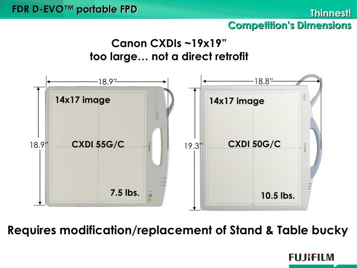 FDR D-EVO™ portable FPD