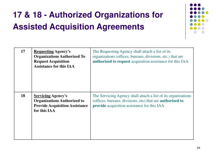 17 & 18 - Authorized Organizations for
