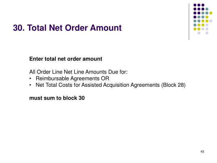 30. Total Net Order Amount