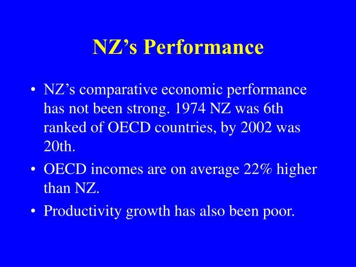 NZ's Performance
