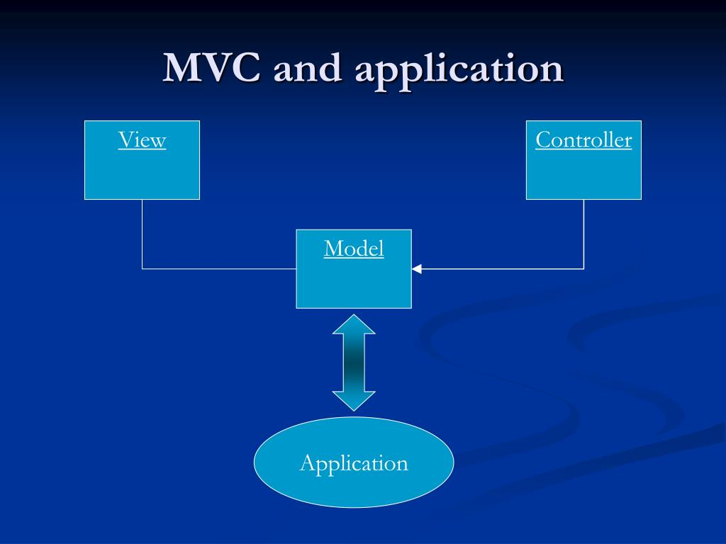 MVC and application