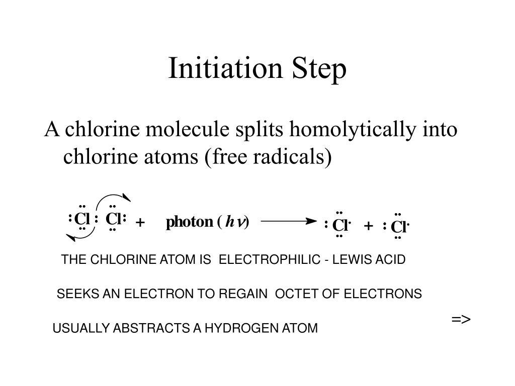 Initiation Step
