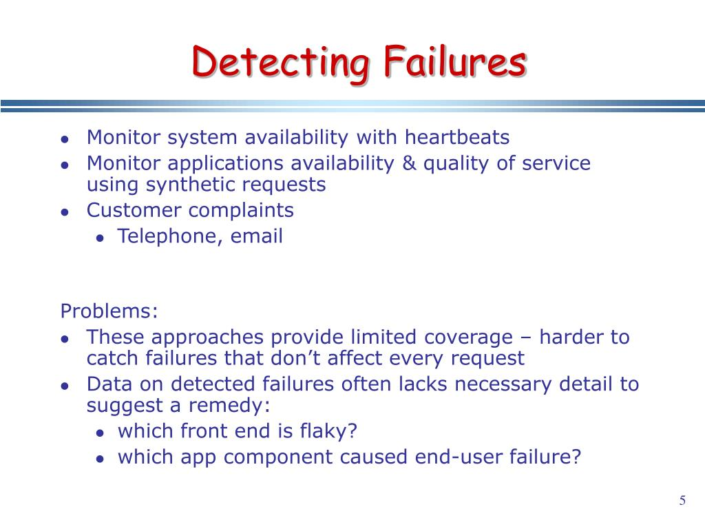Detecting Failures