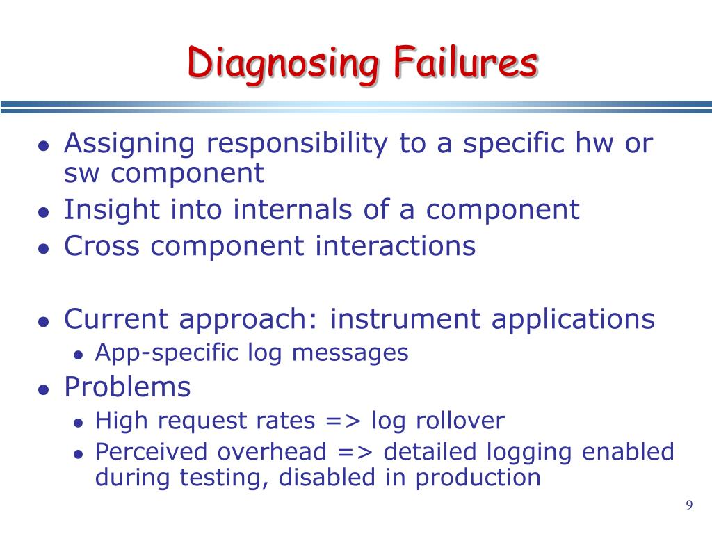 Diagnosing Failures