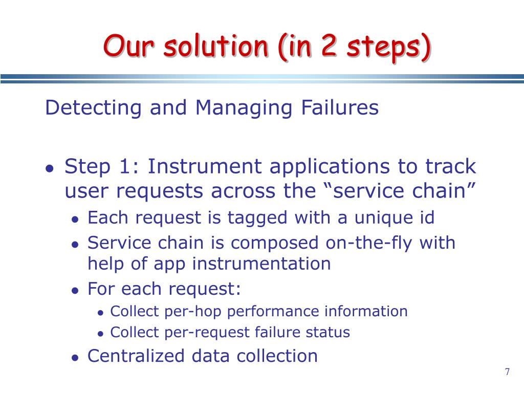 Our solution (in 2 steps)