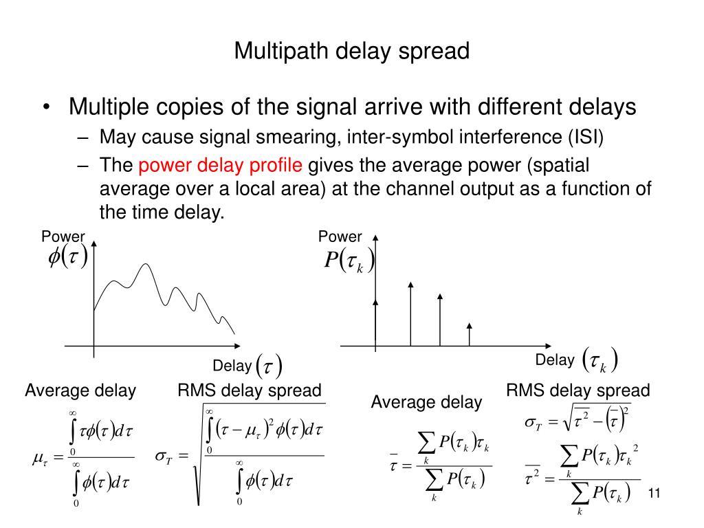 Multipath delay spread