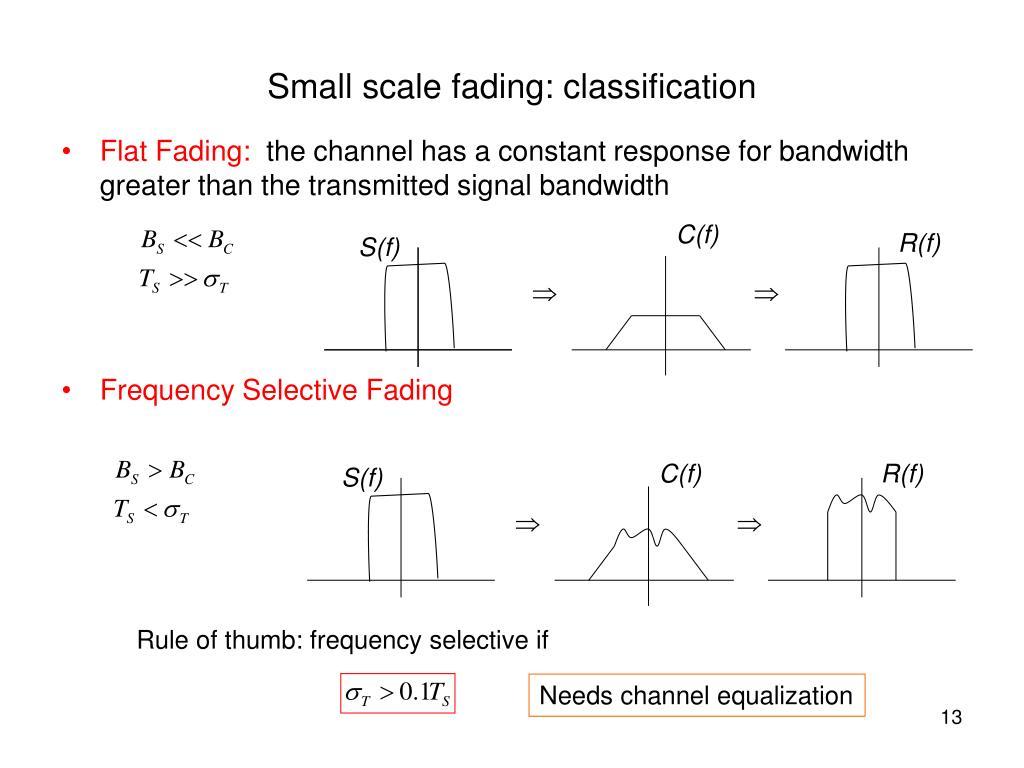 Small scale fading: classification