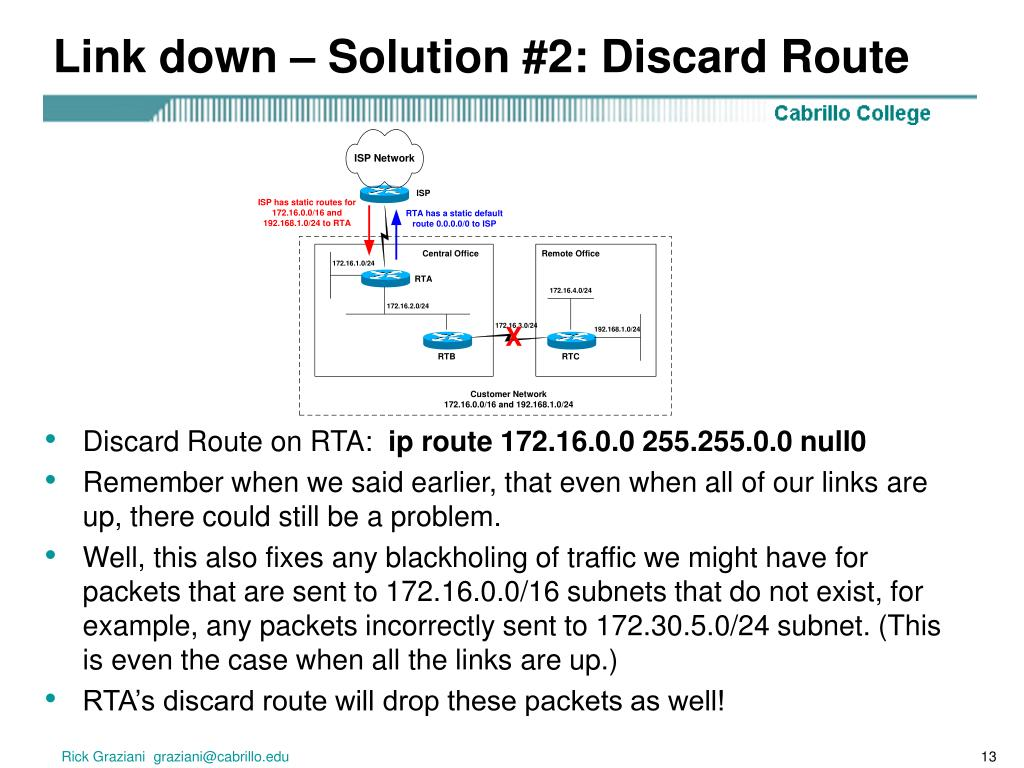 Link down – Solution #2: Discard Route