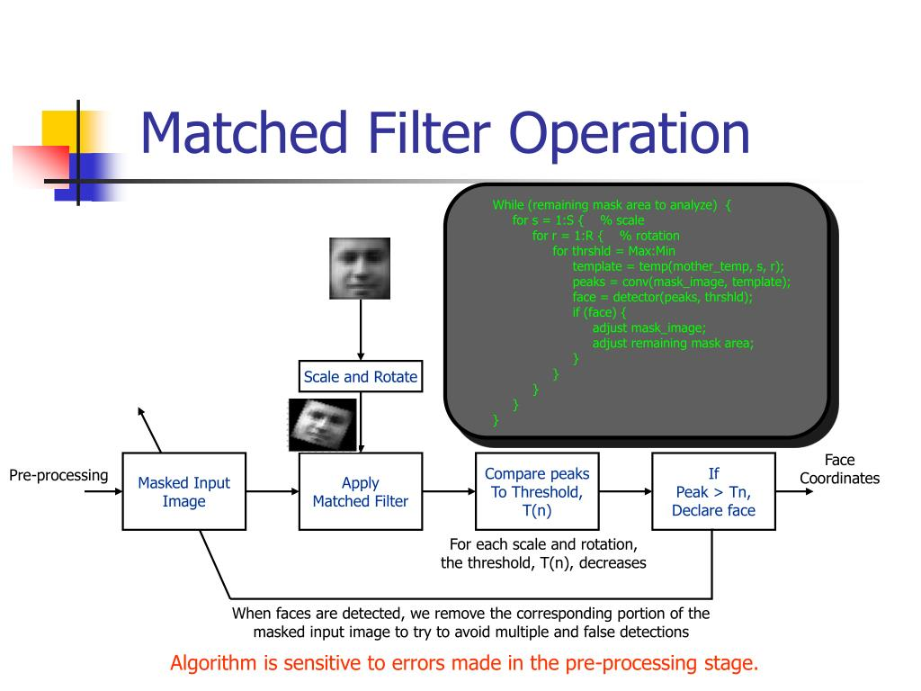 Matched Filter Operation