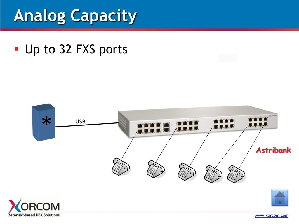 Analog Capacity