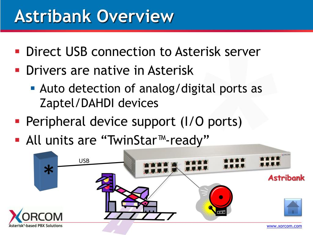 Astribank Overview