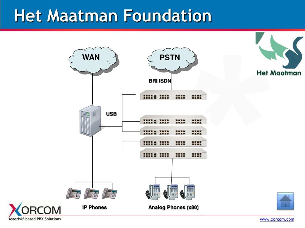 Het Maatman Foundation