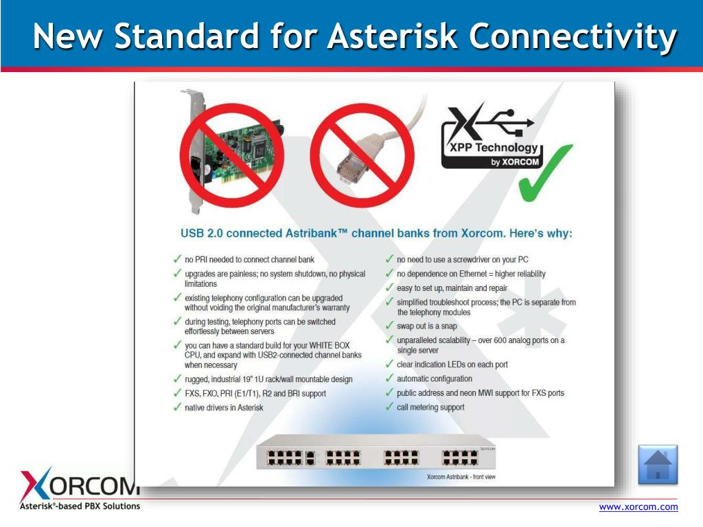 New Standard for Asterisk Connectivity