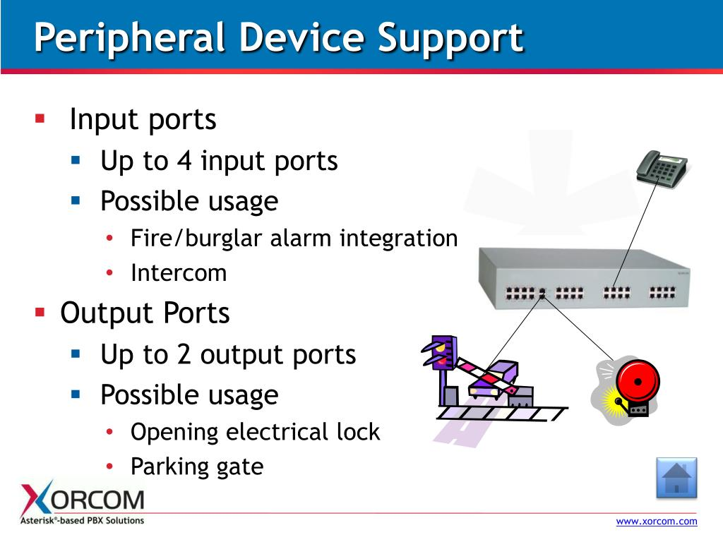 Peripheral Device Support