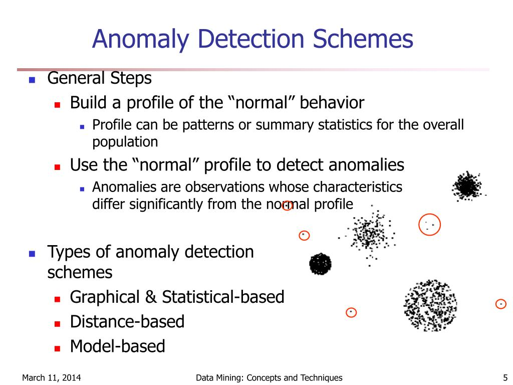 Anomaly Detection Schemes