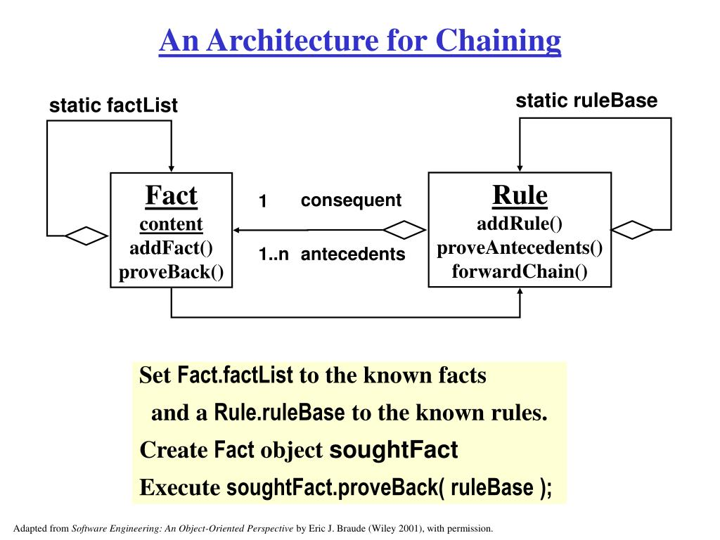 An Architecture for Chaining