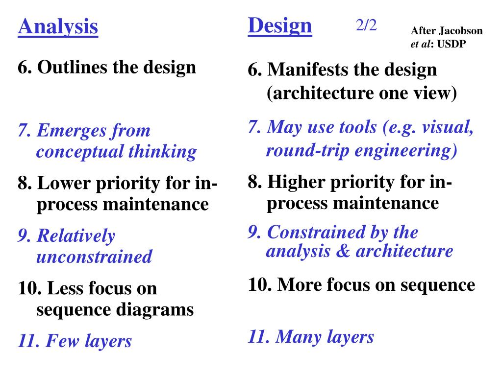 6. Outlines the design