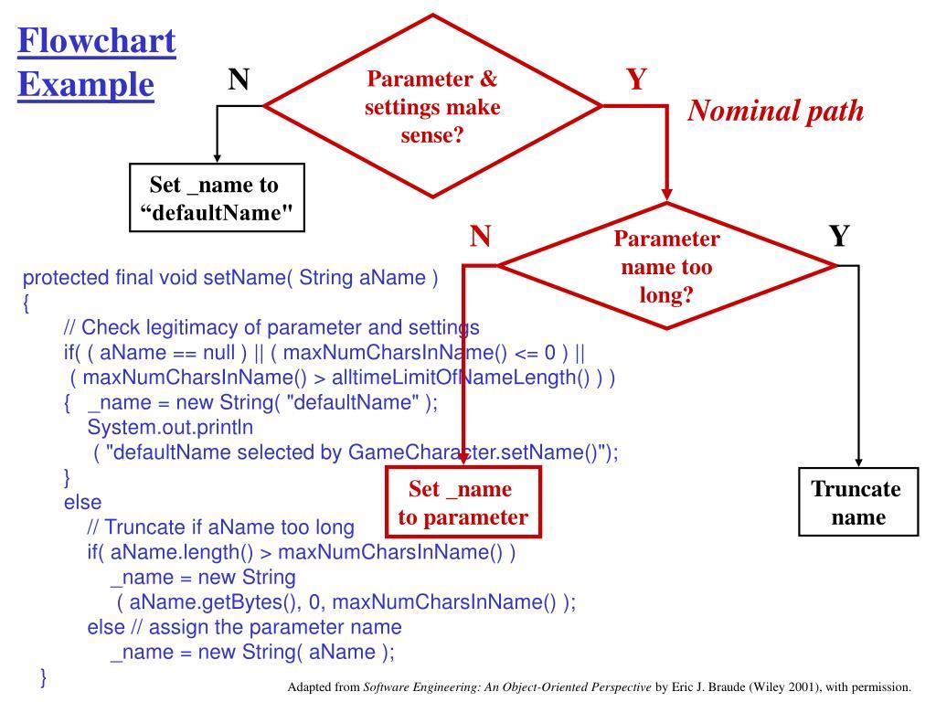 Parameter & settings make