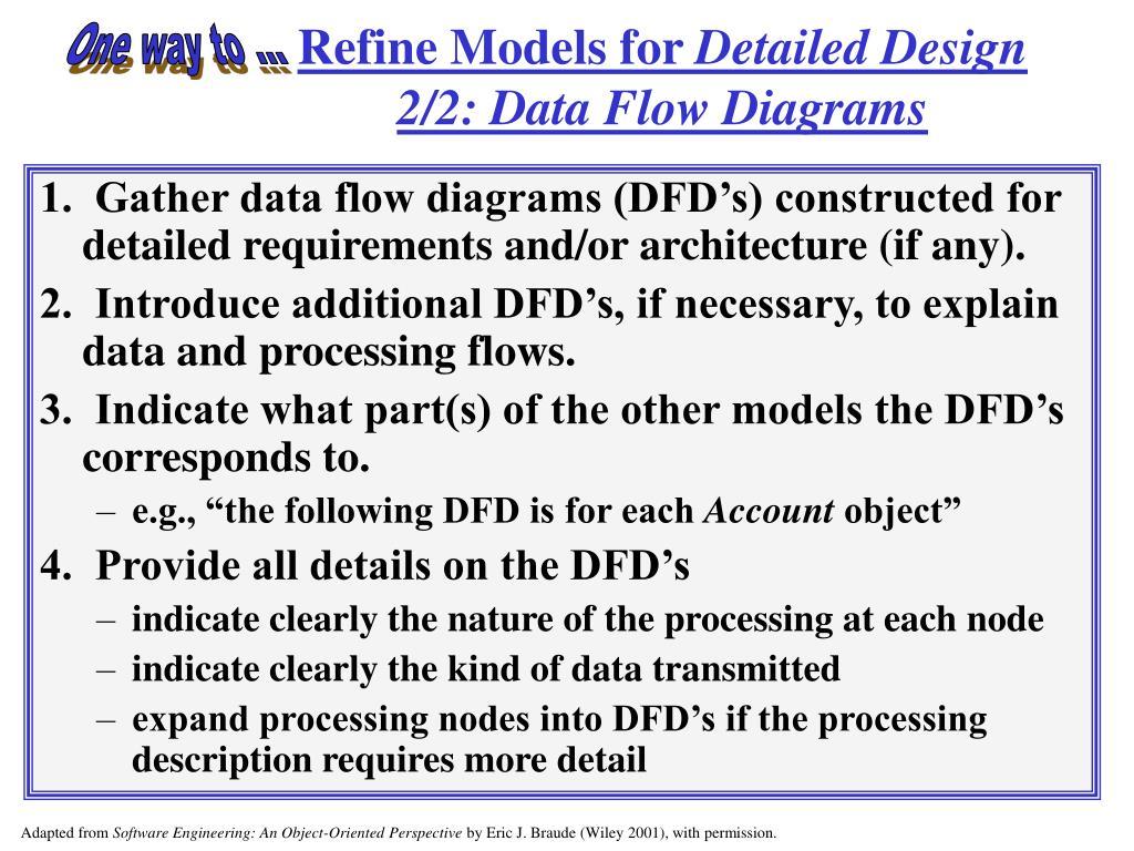 Refine Models for