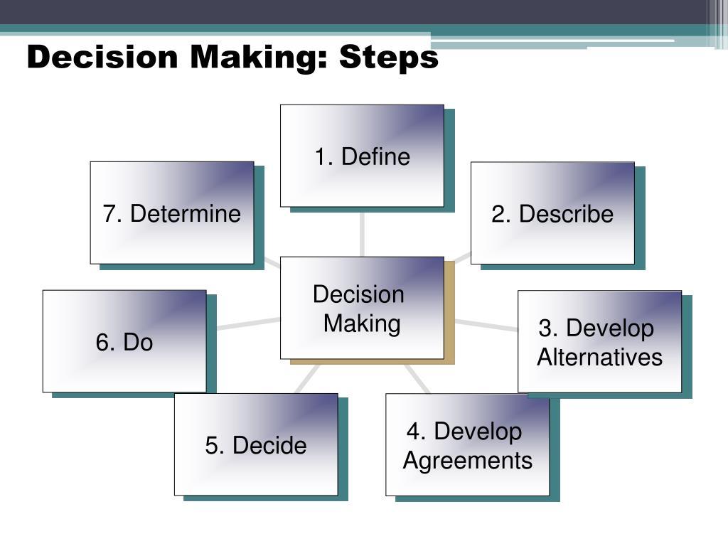 Decision Making: Steps