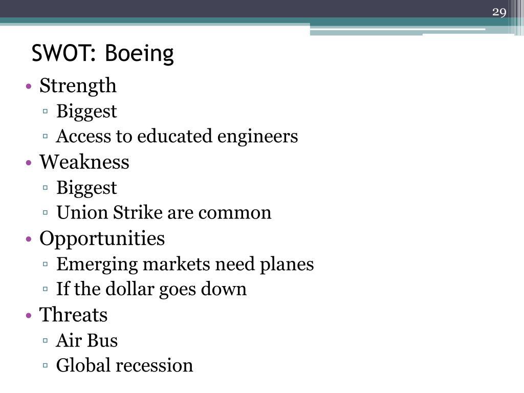 SWOT: Boeing