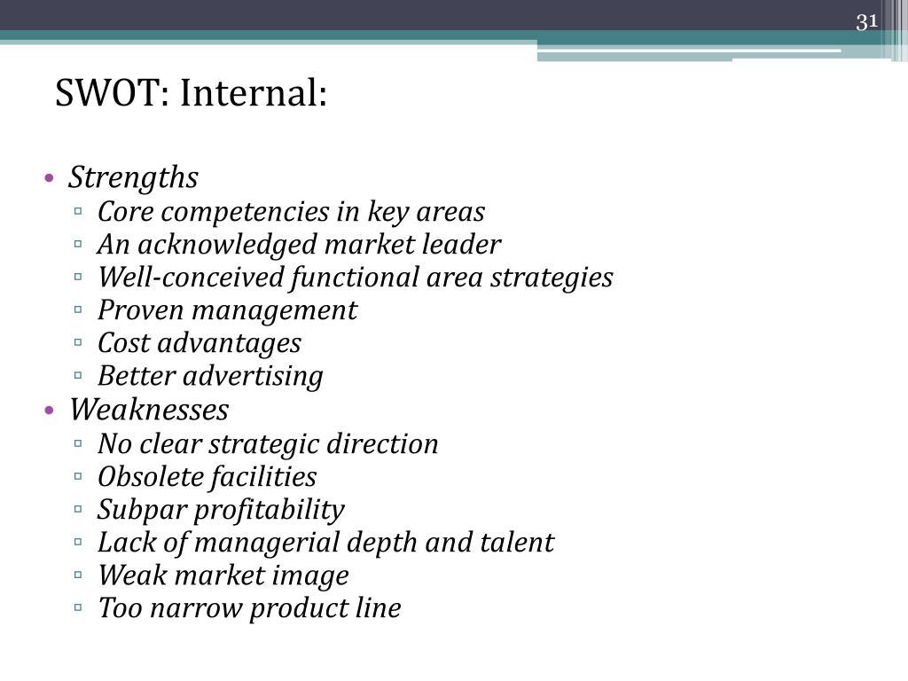 SWOT: Internal: